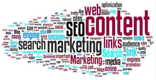Online Marketing Word Map